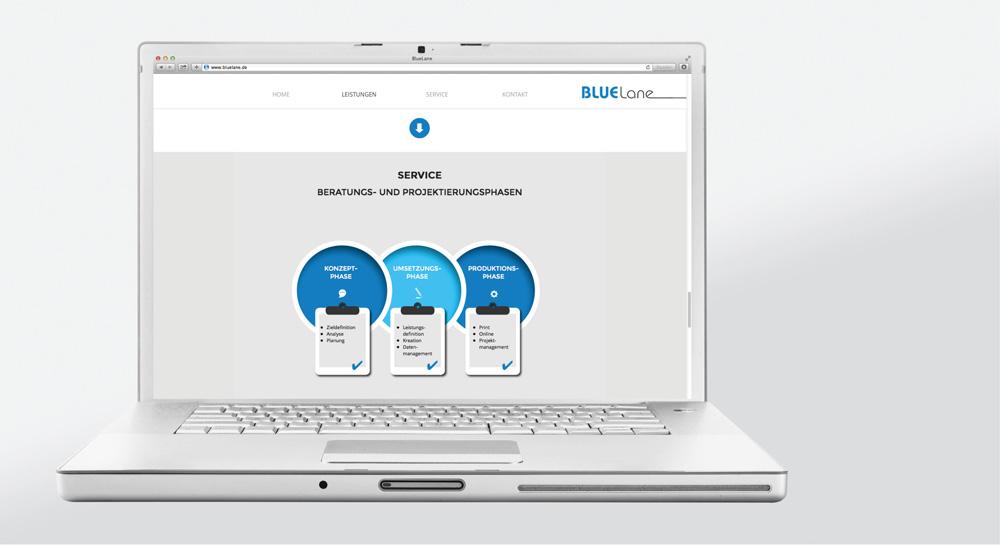 bluelane6